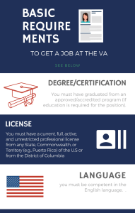 Qualifications to get Veteran Affairs Jobs