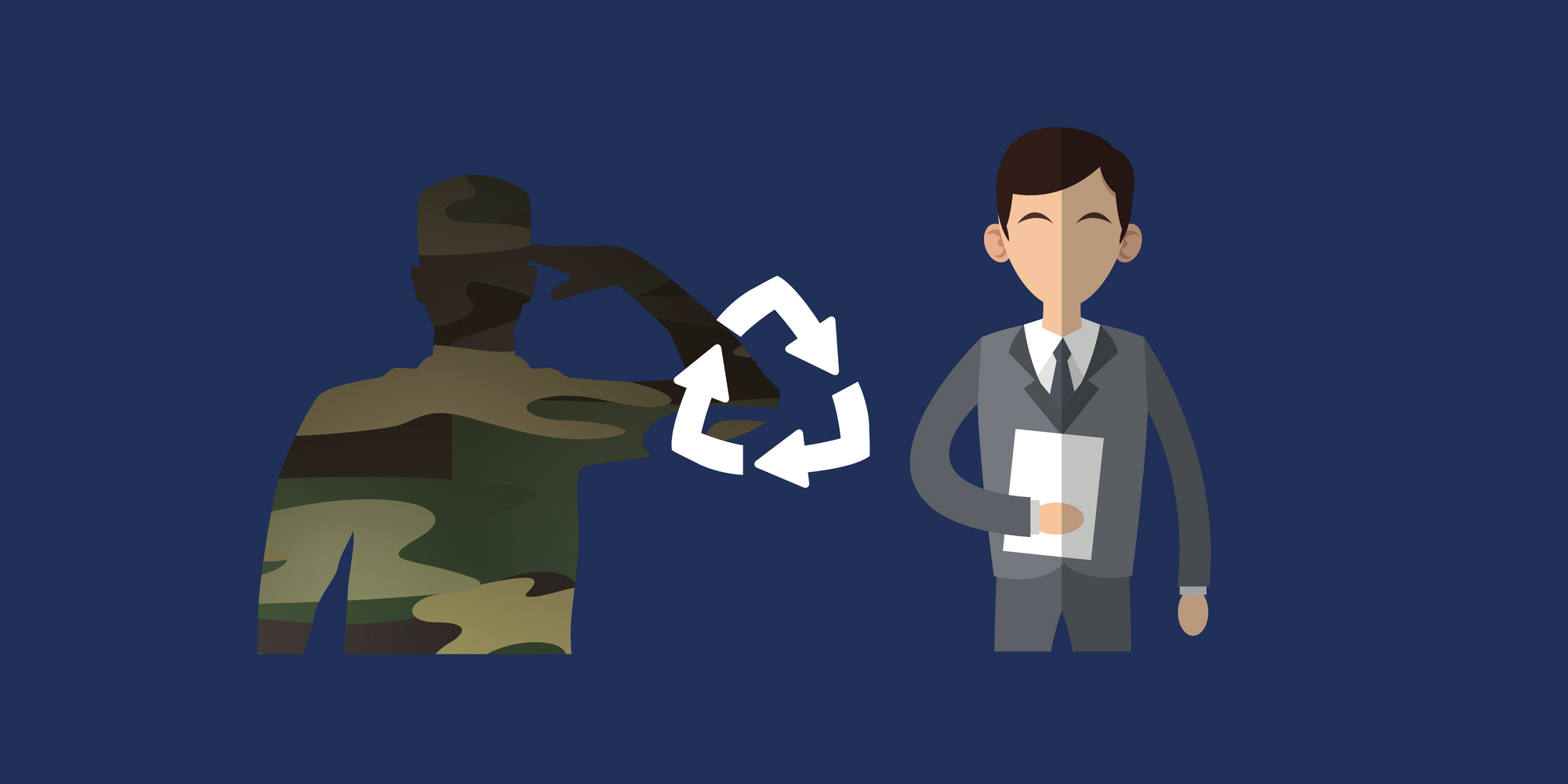 Military to Civilian Resume Graphic representation